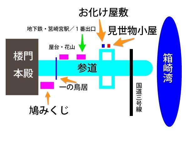 Hakozaki