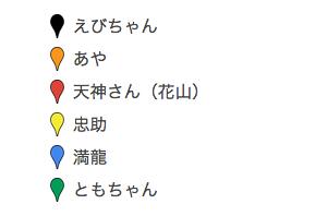 日銀前・屋台マップ